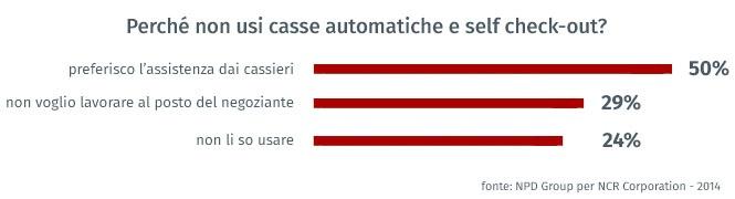 statistiche casse automatiche self checkout